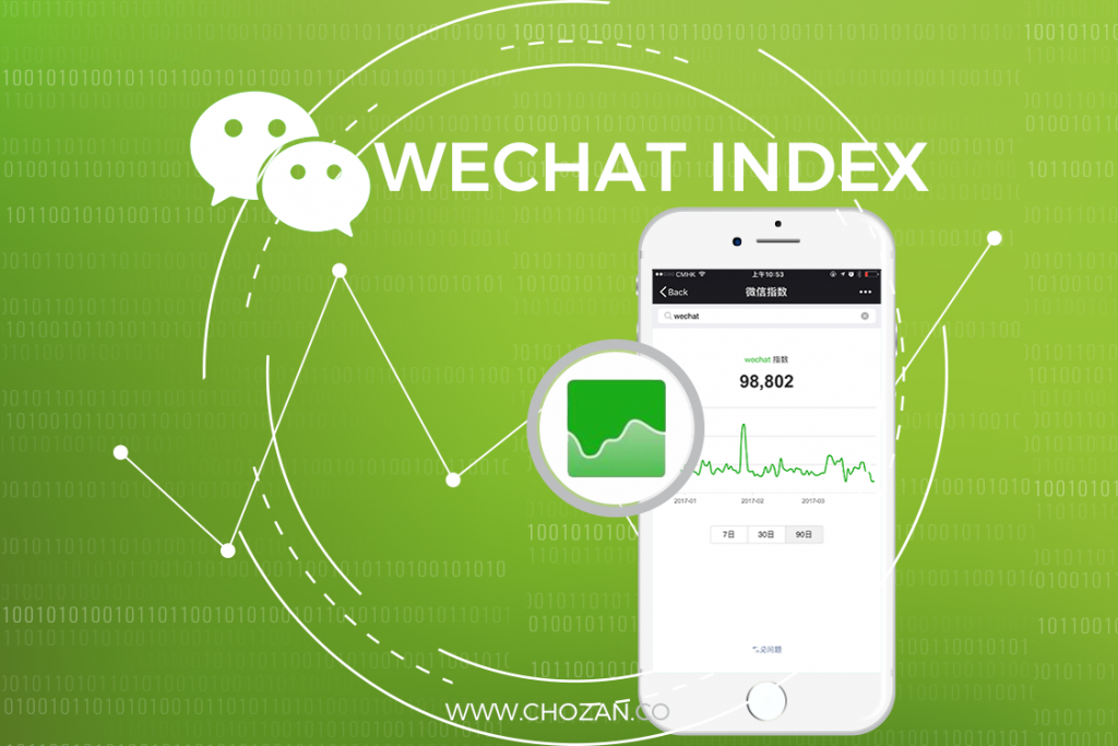 How to establish a Wechat Marketing Strategy?